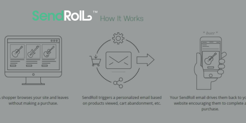 Email Retargeting Impacted by AdRoll's Launch of SendRoll | Jason McClain Blog